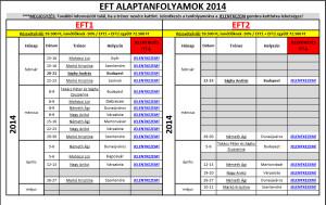 EFT1-2